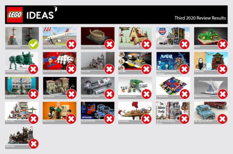 Ideas - zakończenie 2 przeglądu 2020